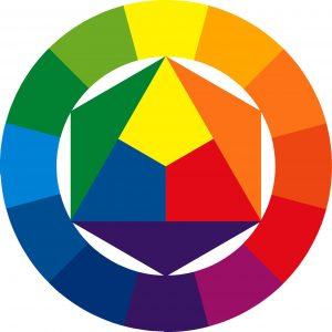Il disco cromatico in dodici parti